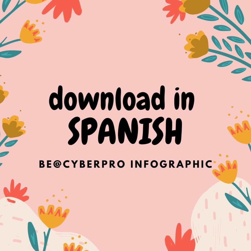 Download in Spanish this Be@CyberPro Infographic (image / download button)