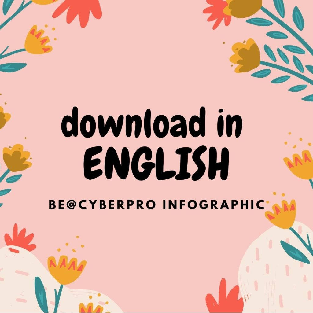 Download in English this Be@CyberPro Infographic (image / download button)
